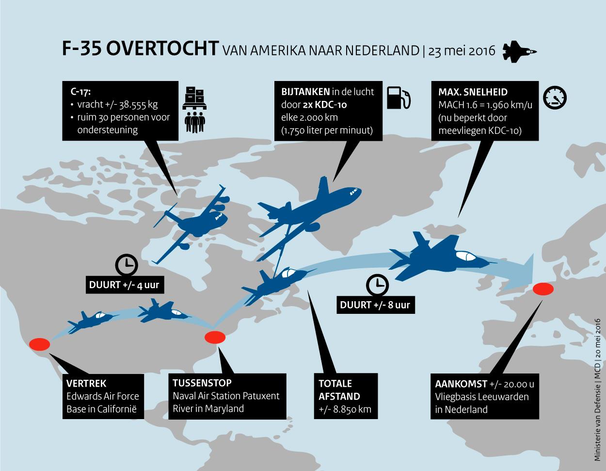 201650259-infographic-f-35-overtocht-us-leeuwarden.jpg