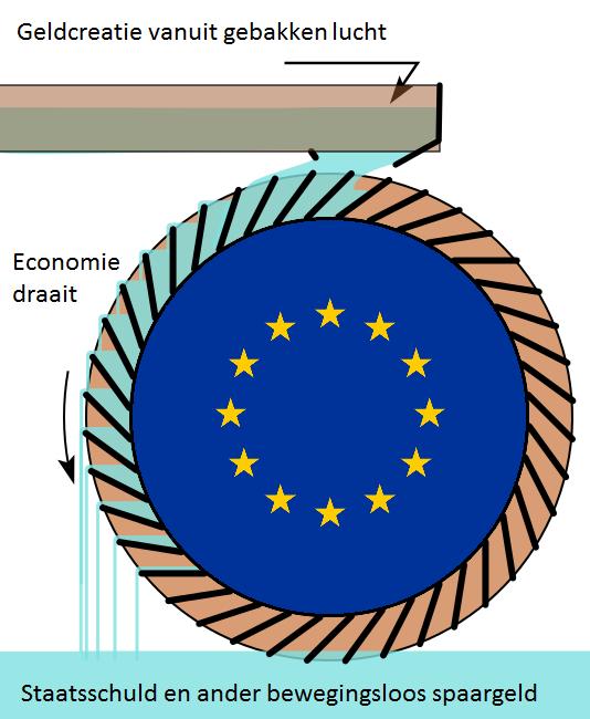 Europeseeconomie.png