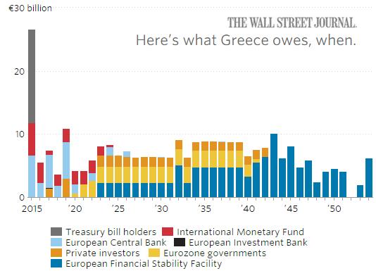 GriekseBetalingsregeling.png