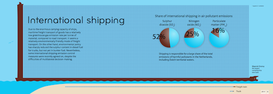 NLGRAPHshipping534.png