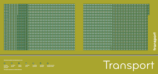 NLGRAPHtransporttitle534.png