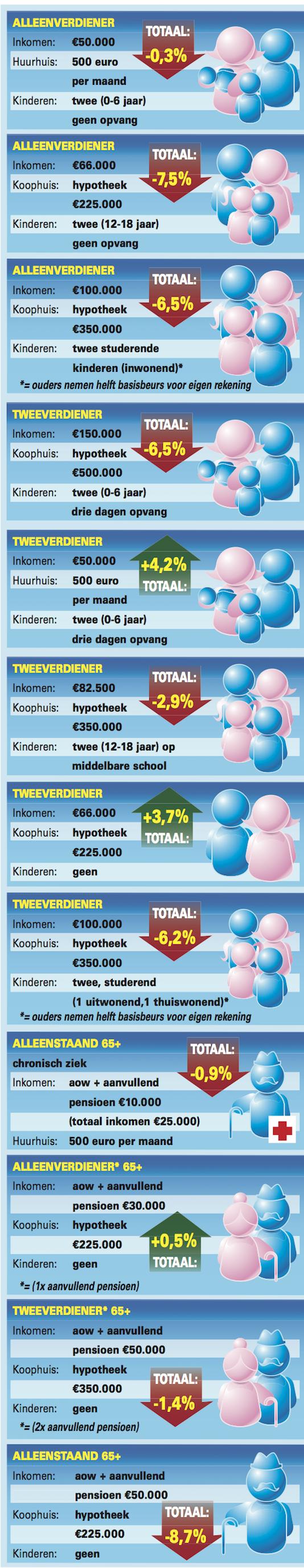 TMG_grafiek_koopkracht_3.png