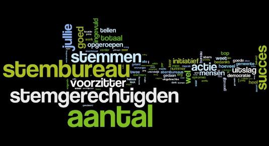Wordcloudgeenpeil534.jpg