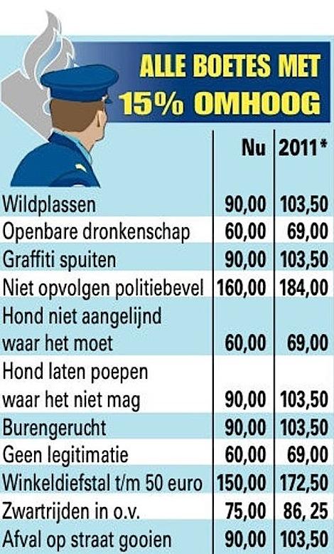 boetes2011477.jpg