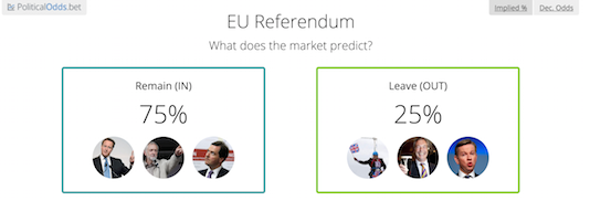 brexitodds534.png
