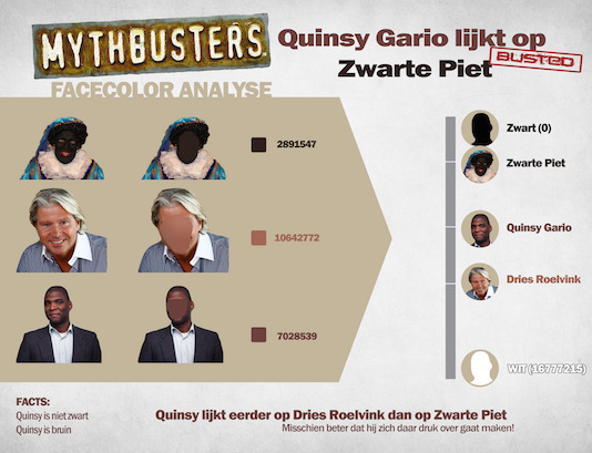 e1b7fb12_Quinsy_Zwarte_Piet.jpg