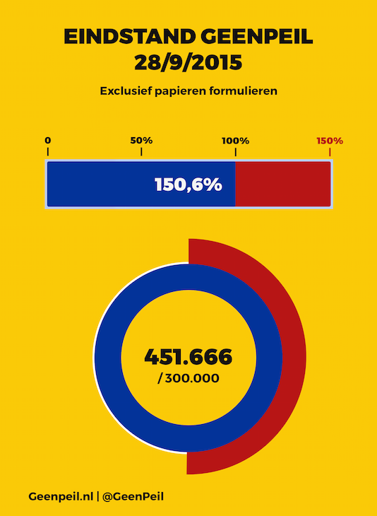 eindstand-large-final.png