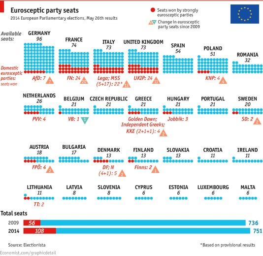 euroscepticpartyseats.jpg