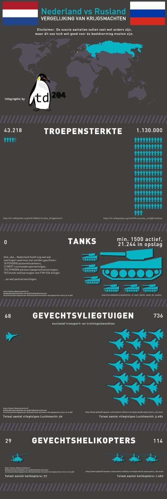infographicnlversusrus.jpg