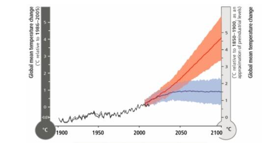klimaatgrafiekmeevaller.jpg