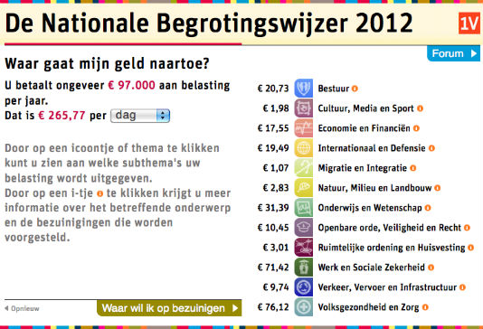nationalebegrotingswijzer2012.jpg