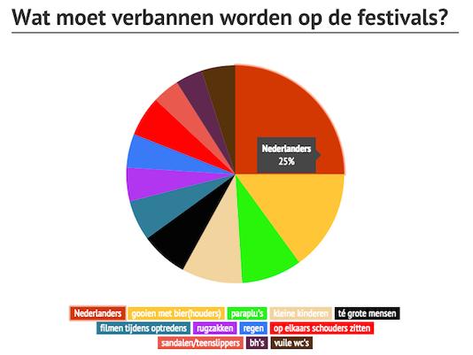 nederlandersbannen.png