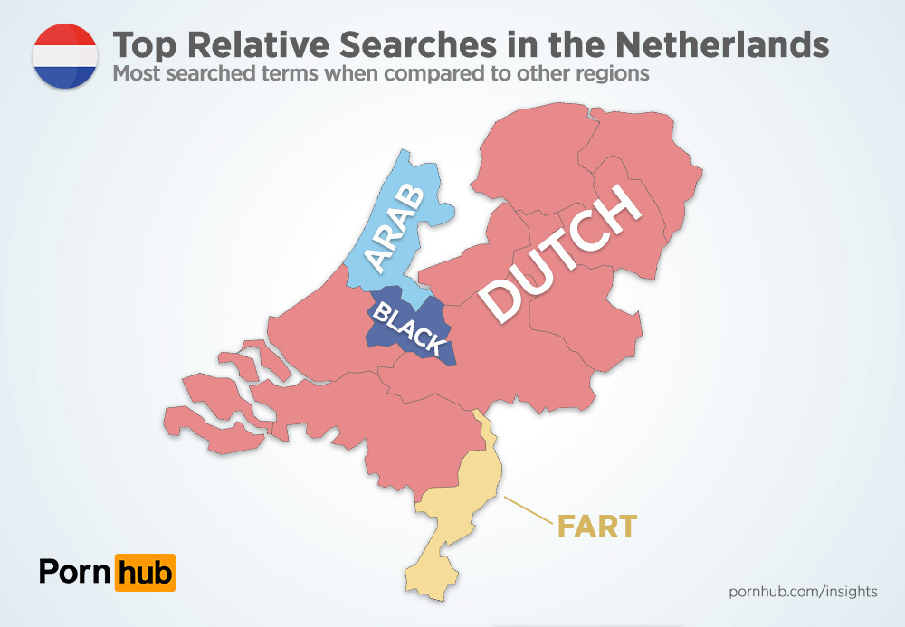 pornhub-netherlands-top-relative-searches.jpg