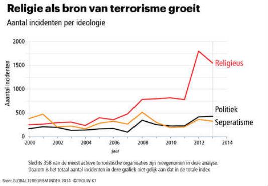 religieusterrorisme.jpg