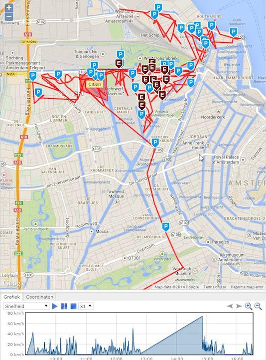 geenstijl: gstv en pp hacken en tracken cition parkeernazi's