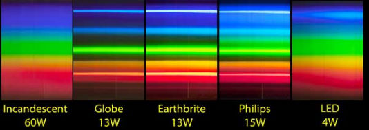 spectrumlampen.jpg