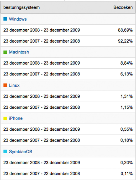 statsbesturingssystemen.jpg