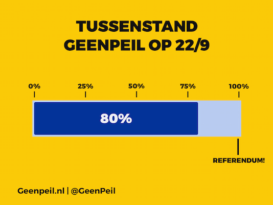 tussenstand-80534.png