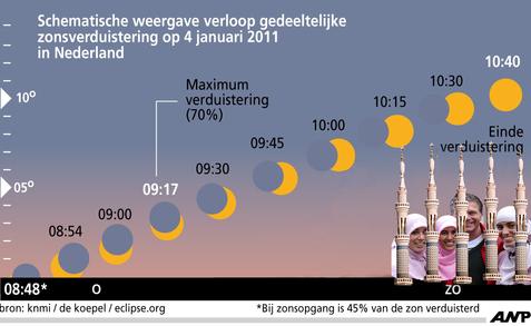 zonsverduistering477.jpg
